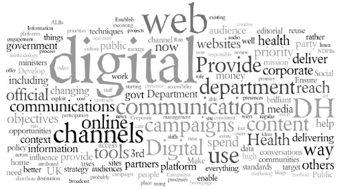 Digital plan as a Wordle
