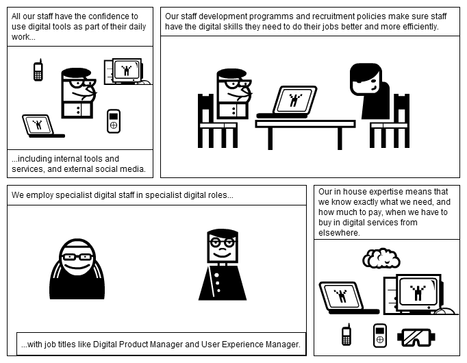 Comic strip showing the outcome of our digital strategy commitments around digital capability
