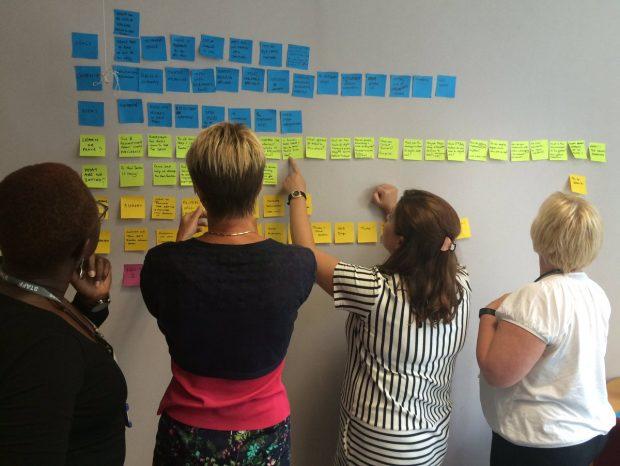 DH team building the roadmap