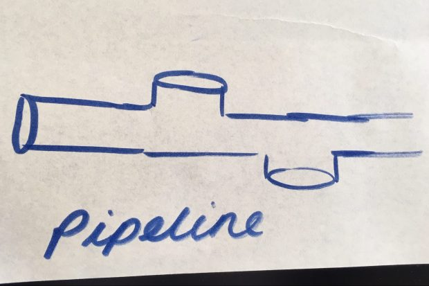 "Post it note with picture of a pipeline written on it, with the words ""pipeline"""